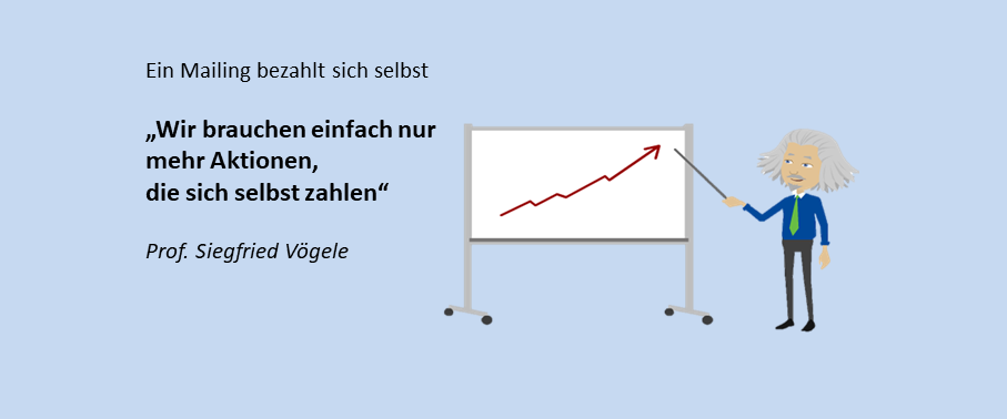 Zitat der Woche sv-dialogmethode.de